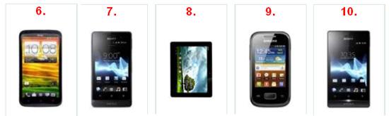 Top 10 Smartphone Desember 2012
