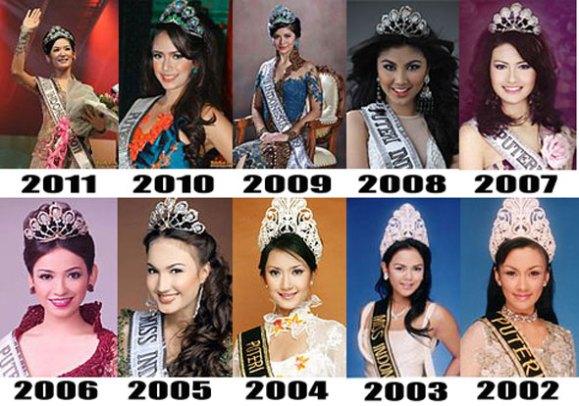 Pemenang Puteri Indonesia terbaru
