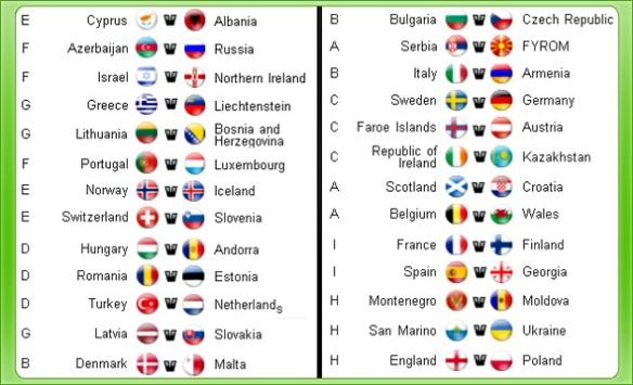 Berikut ini skor dan hasil pertandingan kualifikasi piala dunia 2014