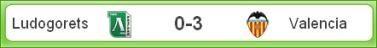 Ludogorets vs Valencia