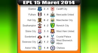 Hasil Liga Primer Inggris Tadi Malam 15 16 Maret 2014 Namafb Com