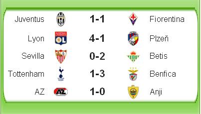 Hasil lengkap Liga Europa 14 Maret 2014