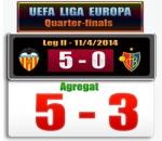 Skor Valencia versus Basel