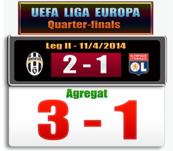 Hasil Juve-Lyon