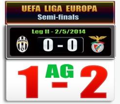 Skor Juventus vs Benfica