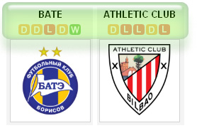 BATE vs Athletic Club Bilbao