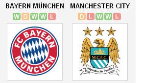 Bayern-vs-Man-City