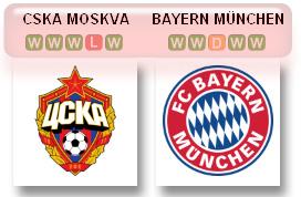 CSKA-vs-Bayern