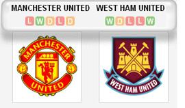 MU vs West Ham