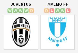 Juventus vs Malmo