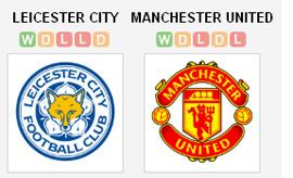 Leicester vs MU
