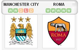 Man City vs Roma