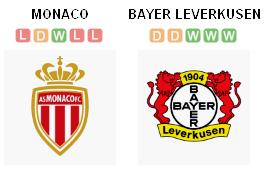 Monaco-vs-Bayer-Leverkusen