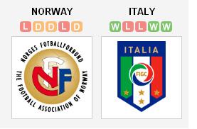 Norwegia v Italia
