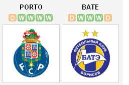 Porto vs Bate