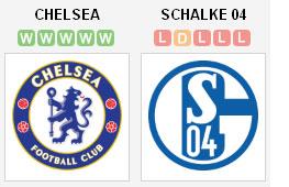 Prediksi Chelsea-Schalke
