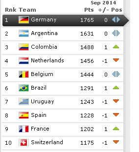 ranking-fifa-sept2014.jpg