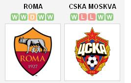 AS Roma vs CSKA Moskva