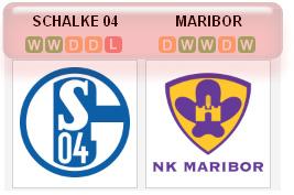 Schalke v Maribor