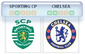 Sporting CP v Chelsea