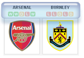 Arsenal vs Burnley