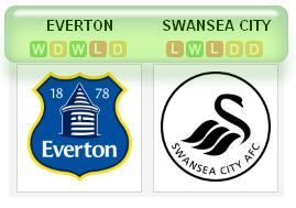 Everton-v-Swansea
