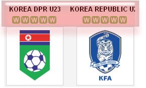 Korea Utara vs Selatan