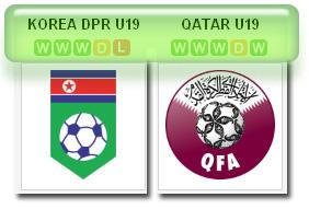 Final Piala Asia U-19