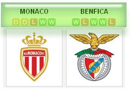 Monaco vs Benfica Grup C Liga Champions