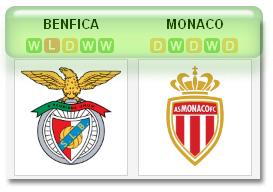 Benfica v Monaco