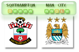 Southampton-v-Man-City