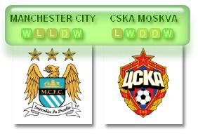 Man City v CSKA