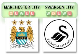 Man City v Swansea