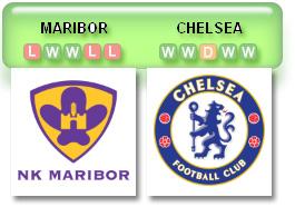 Maribor-v-Chelsea