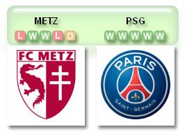 Metz v PSG Lique 1