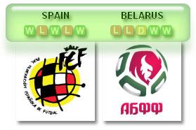 Spain-v-Belarus