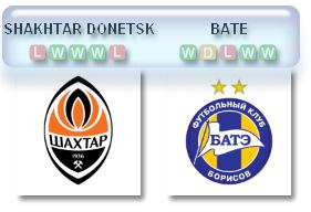 Shakhtar-v-BATE