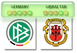Jerman-v-Gibraltar
