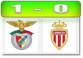 Skor Benfica-Monaco
