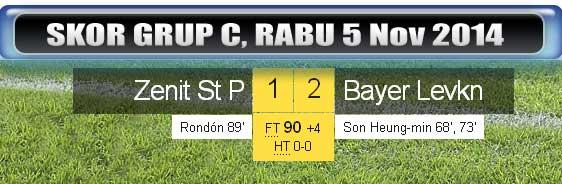 SKOR Grup C UCL - Zenit Kalah Tipis 1-2 atas Bayer Leverkusen