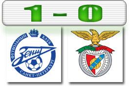 Skor Zenit-Benfica