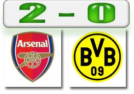 Skor Arsenal - Dortmund