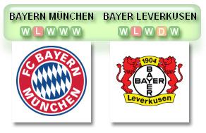 Bayern v Leverkusen