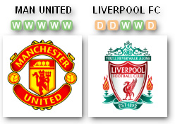 MU v Liverpool