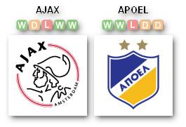 Duel Ajax-Apoel