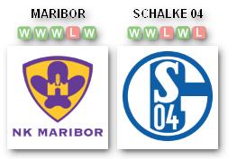 Maribor v Schalke