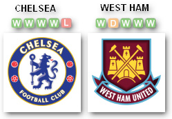 Chelsea West ham Indosiar