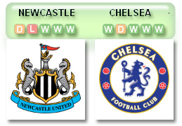 Newcastle-v-Chelsea