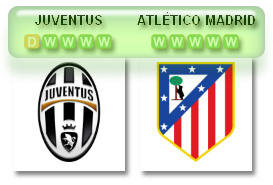Juventus vs Atletico