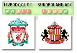 Liverpool-v-Sunderland